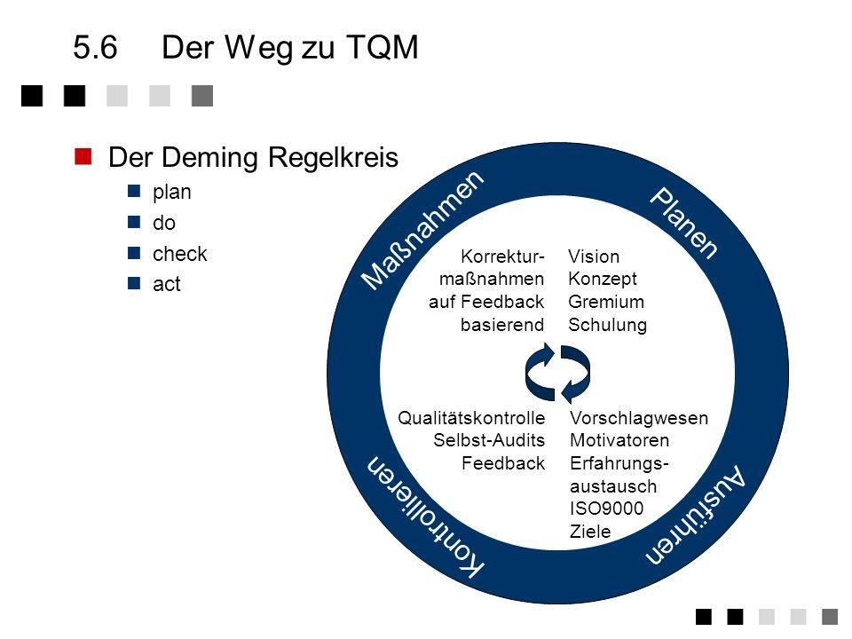 Übung Vergleichen Sie die Elemente von TQM mit den Elementen der ISO9001 Wo gibt es Gemeinsamkeiten Wo gibt es Unterschiede Wo sehen sie Vor-/Nachteil