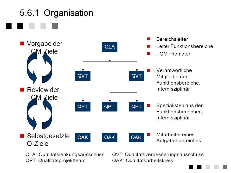 5.6Der Weg zu TQM Planen Ausführen Kontrollieren Maßnahmen Vision Konzept Gremium Schulung Vorschlagwesen Motivatoren Erfahrungs- austausch ISO9000 Zi