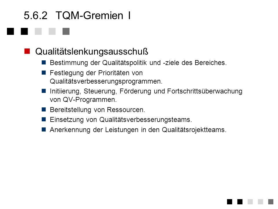 QLA QVT QPT QAK QVT QPT QAK QPT QAK QLA: QualitätslenkungsausschussQVT: Qualitätsverbesserungsausschuss QPT: QualitätsprojektteamQAK: Qualitätsarbeits