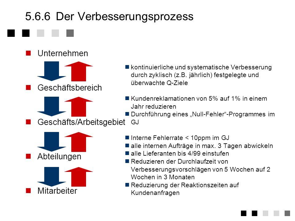 5.6.5Ablauf Umsetzung mit Moderator Zielgruppen- training Coaching der Moderatoren Externe Kundenbefragung Interne Kundenbefragung TQM-Workshop Geschä