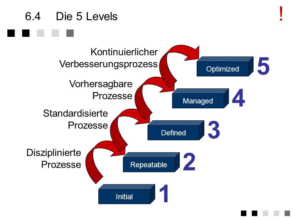6.2Ziele von CMM Vorhersagbare Projektergebnisse Einhaltung von Terminen Budgetgerechte Projektabwicklung Transparenz der Projekte für das Management