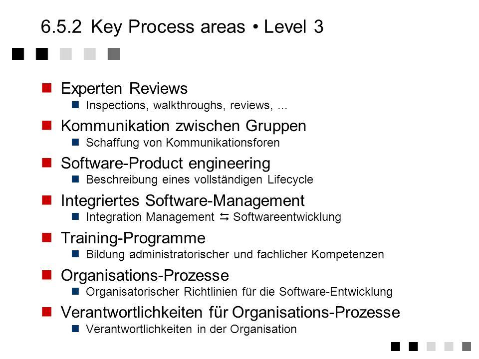 6.5.1Key Process areas Level 2 Software-Konfigurations-Management Gewährleistung der Software-Integrität Qualitätssicherung Einblick in Softwareentwic