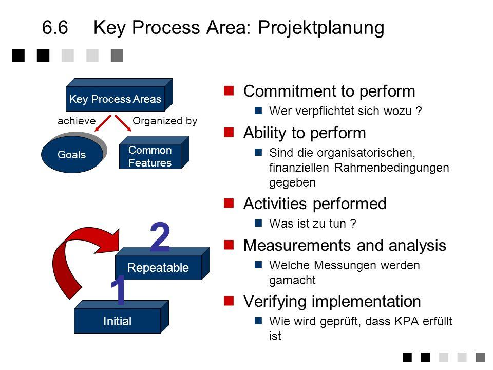Wiederholung Maturity Level Jeder Reifegrad definiert Key Process Areas Process Capability Process Capability indicatecontain notwendige Bereiche mit