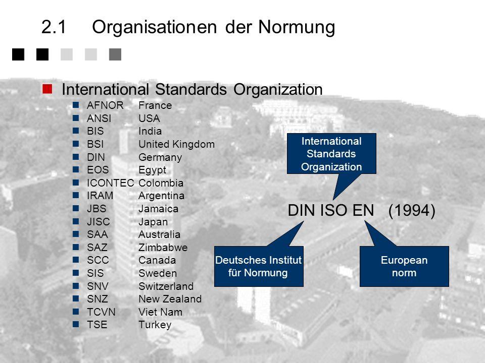 Kapitel 2ISO 9000 ff Ein Überblick Organisationen der Normung ISO 9000er-Serie Zusammenfassung des Kapitels Übung