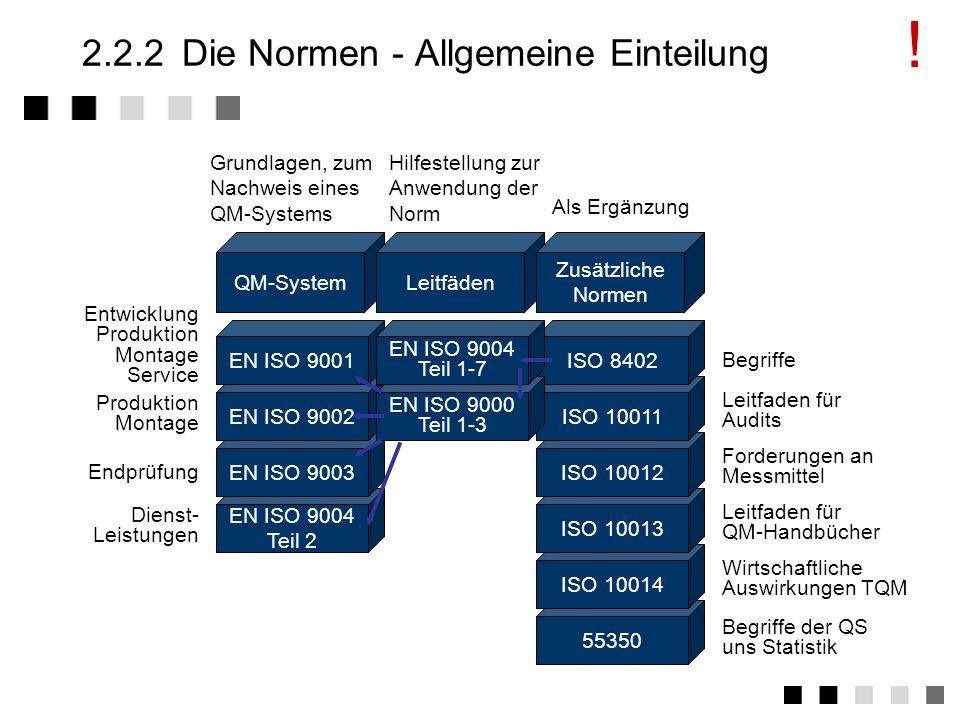 2.2.1Die Normen - Ansatz und Nutzen Ansatz Schaffung einer Aufbau- und Ablauforganisation Qualifikation der Mitarbeiter und Arbeitsmittel Regelung der