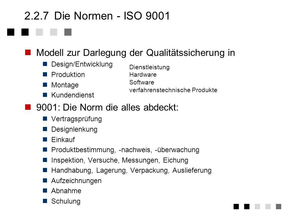 2.2.6 Die Normen - ISO 9004 Teil 1 Konkretisierung der DIN EN ISO 9000 Teil 2 Beschreibung des Anwendungsbereiches Marketung Entwicklung Auslieferung