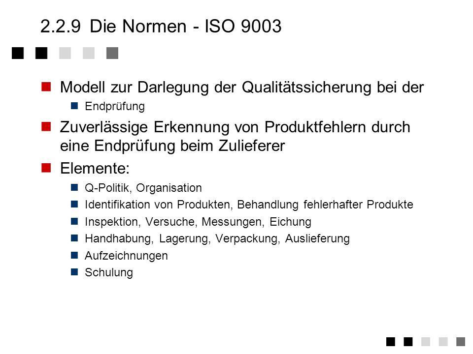 2.2.8 Die Normen - ISO 9002 Modell zur Darlegung der Qualitätssicherung in Produktion Montage Allgemeiner als 9001 Für Hersteller, die Produkte mit fe
