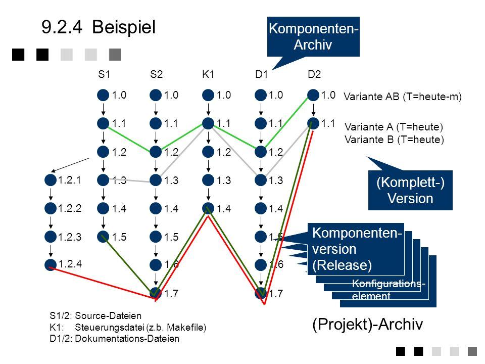 9.2.3Elemente Modul Prozedur Makro Schnittstelle Datenbank Datei Generierungs- und Installations- anweisung Angebot/Auftrag Lasten-/Pflichtenheft Entw