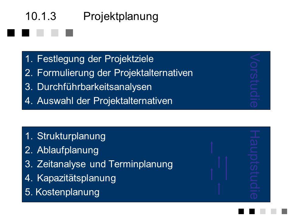 10.1.2Die Projektphasen Projektplanung Systematischer, methodischer Prozess zur Informationsgewin- nung über den zukünftigen Ablauf des Projektes und