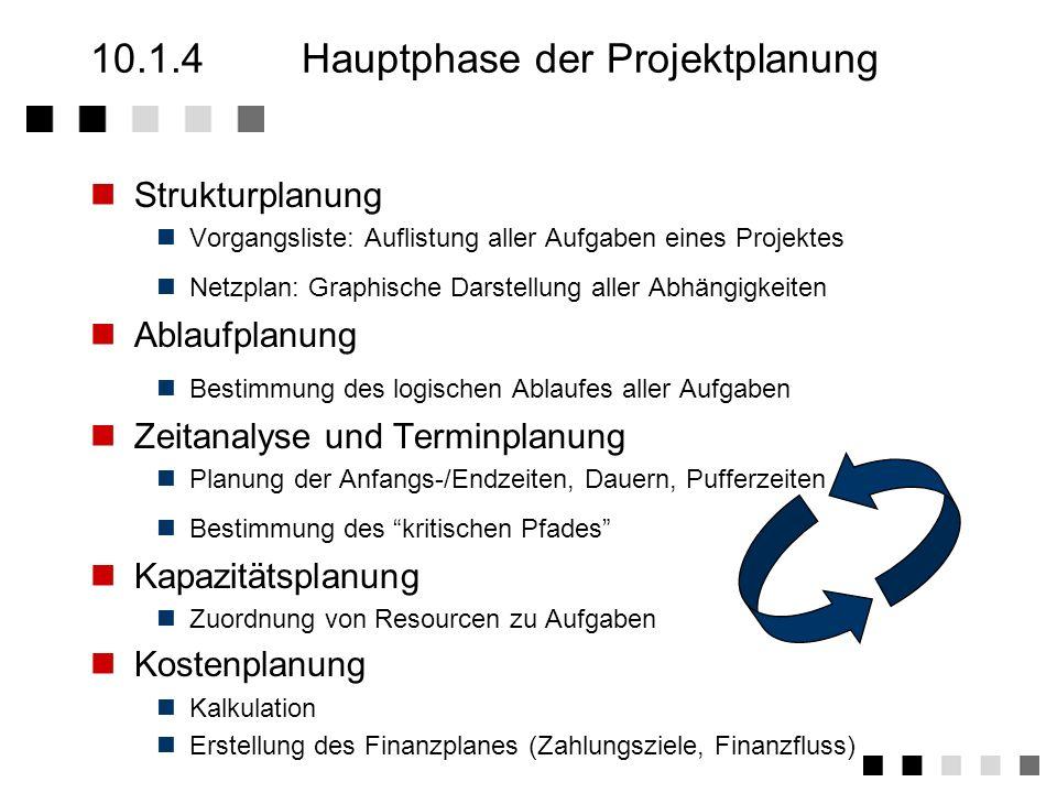 Vorstudie Hauptstudie 10.1.3Projektplanung 1.Festlegung der Projektziele 2.Formulierung der Projektalternativen 3.Durchführbarkeitsanalysen 4.Auswahl