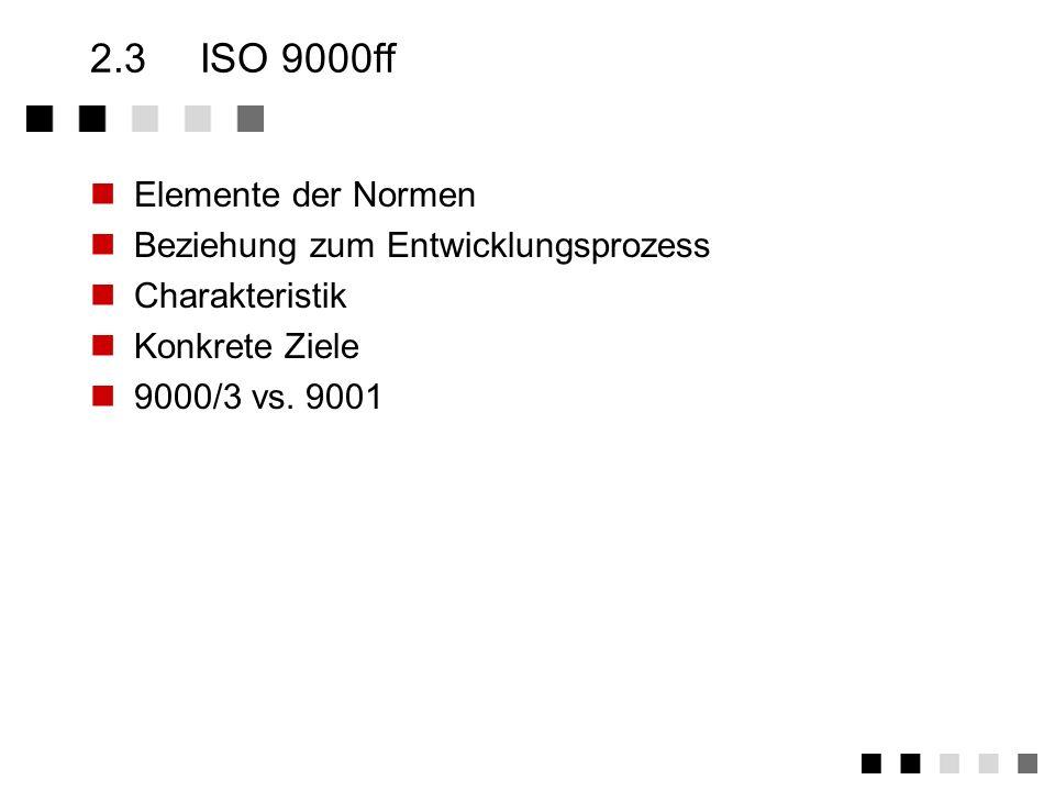 2.3.69000/3 vs. 9001 4Rahmen 5Lebenszyklus- tätigkeiten 6Unterstützende Tätigkeiten Elemente der DIN ISO 9000/3Kapitel der DIN ISO 9001 4.1Verantwortu
