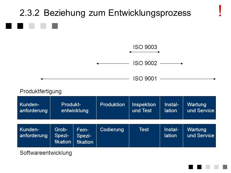 2.3.1Elemente der Normen Nr.Titel / ISO9001900290039004 1Verantwortung des Managements4.14.14.14 2Grundsätze zum QM-System4.24.24.24.4, 5 3Vertragsprü