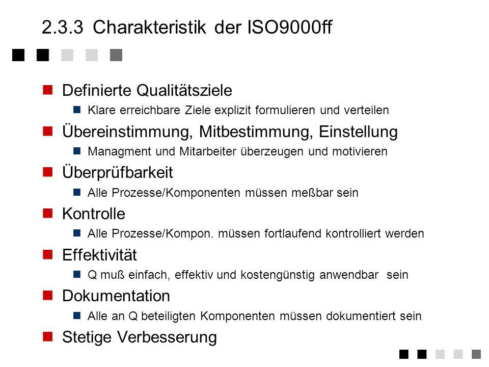 2.3.2Beziehung zum Entwicklungsprozess Kunden- anforderung CodierungTestInstal- lation Wartung und Service Grob- Spezi- fikation Fein- Spezi- fikation