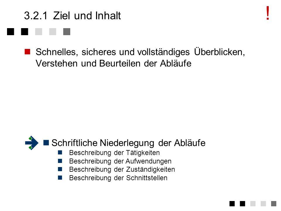 3.2Qualitätsmangement-System Inhalt und Ziel Ferderungen der Norm Abgeleitete tätigkeiten Beispiel: Aufbau des QM-Handbuches Beispiel: Aufbau eines Pr