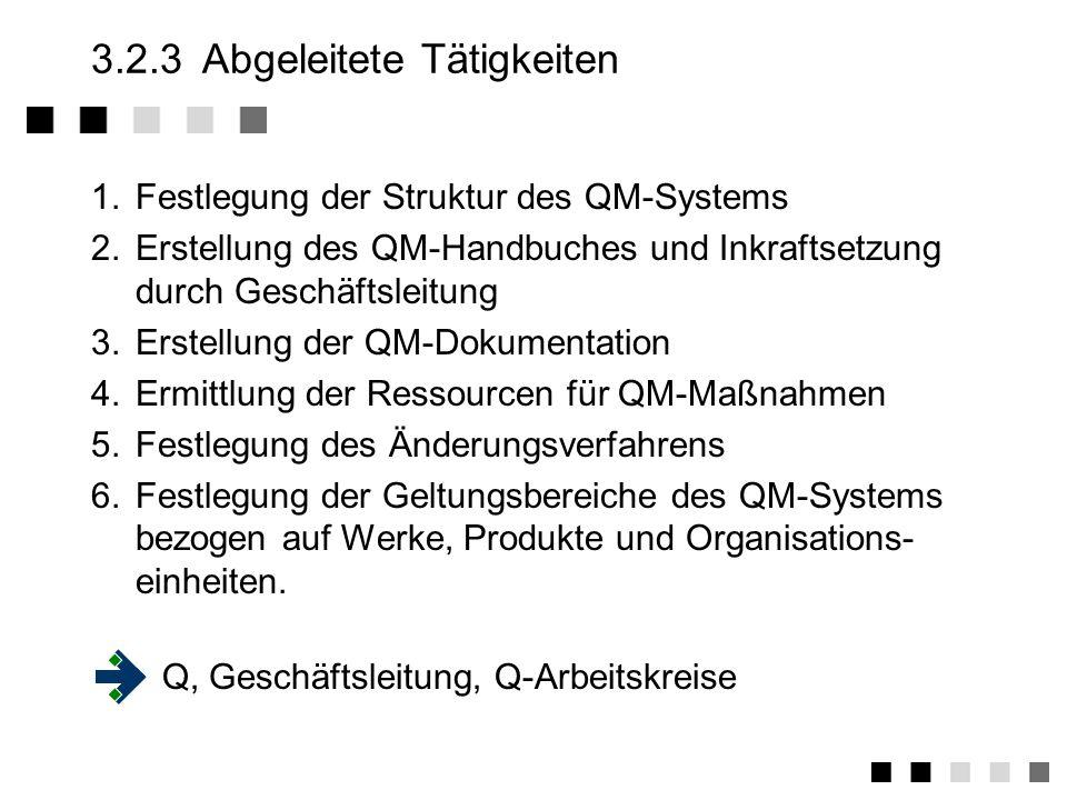 3.2.2Anforderungen der Norm Ausarbeiten dokumentierter Verfahren und Anweisungen zur Qualitätssicherung Erstellen Freigeben (mit Unterschrift aller zu