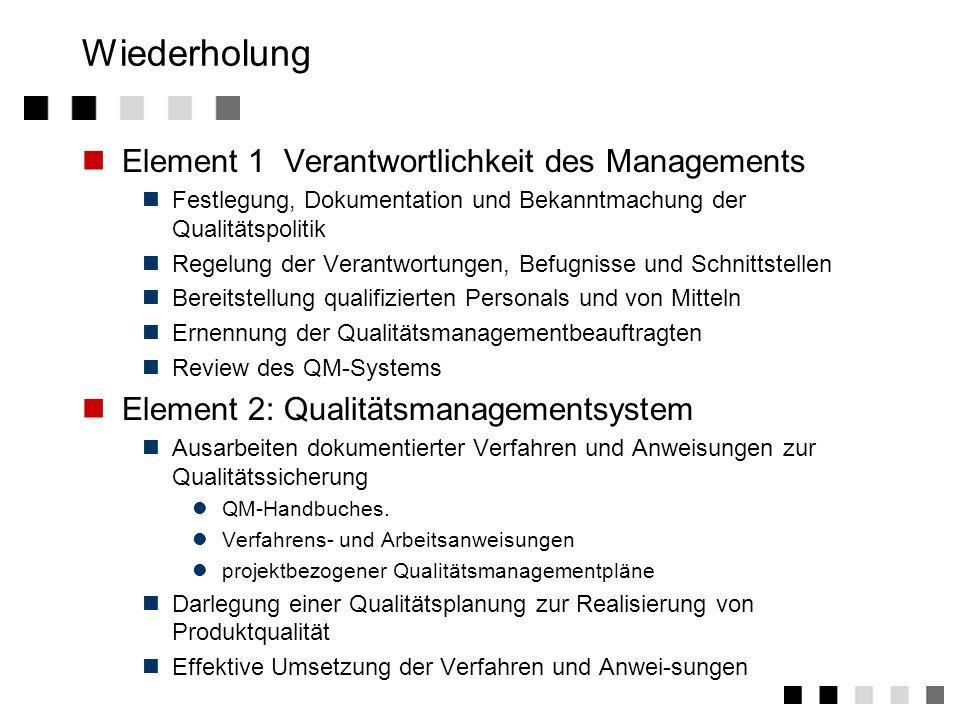 3.2.3Abgeleitete Tätigkeiten 1.Festlegung der Struktur des QM-Systems 2.Erstellung des QM-Handbuches und Inkraftsetzung durch Geschäftsleitung 3.Erste