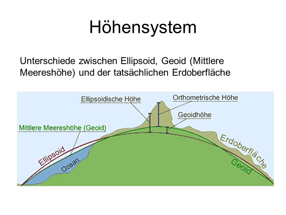 Höhensystem Unterschiede zwischen Ellipsoid, Geoid (Mittlere Meereshöhe) und der tatsächlichen Erdoberfläche