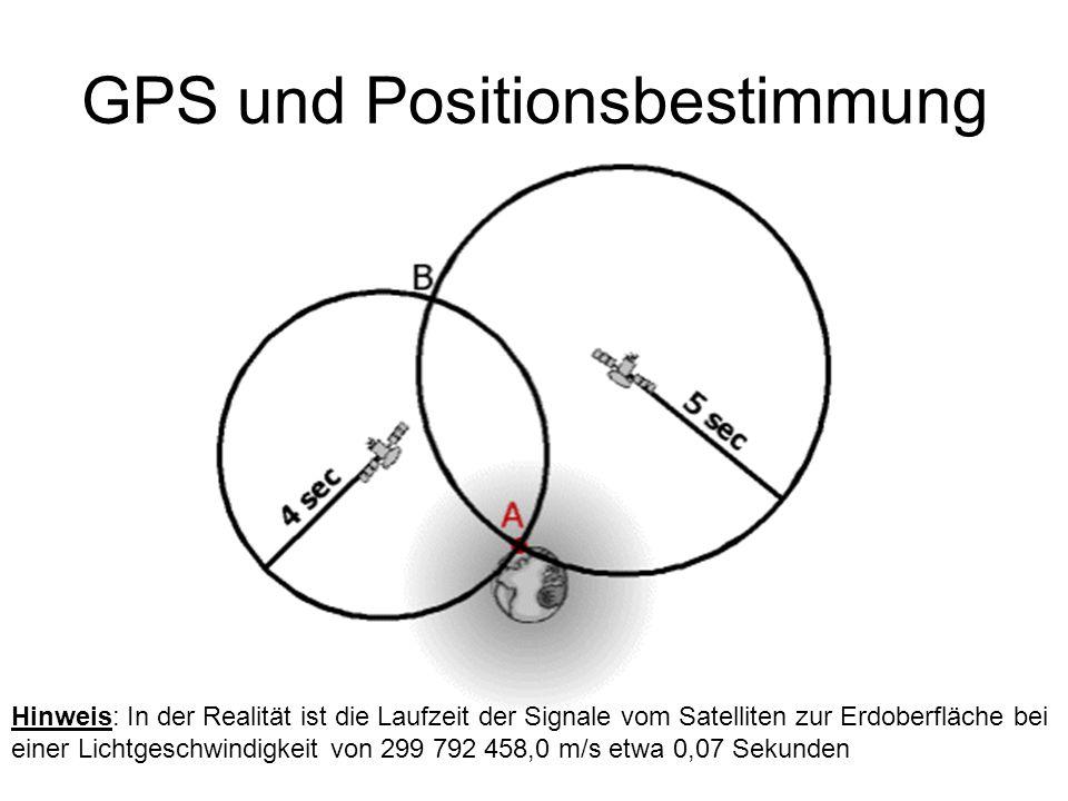GPS und Positionsbestimmung Hinweis: In der Realität ist die Laufzeit der Signale vom Satelliten zur Erdoberfläche bei einer Lichtgeschwindigkeit von