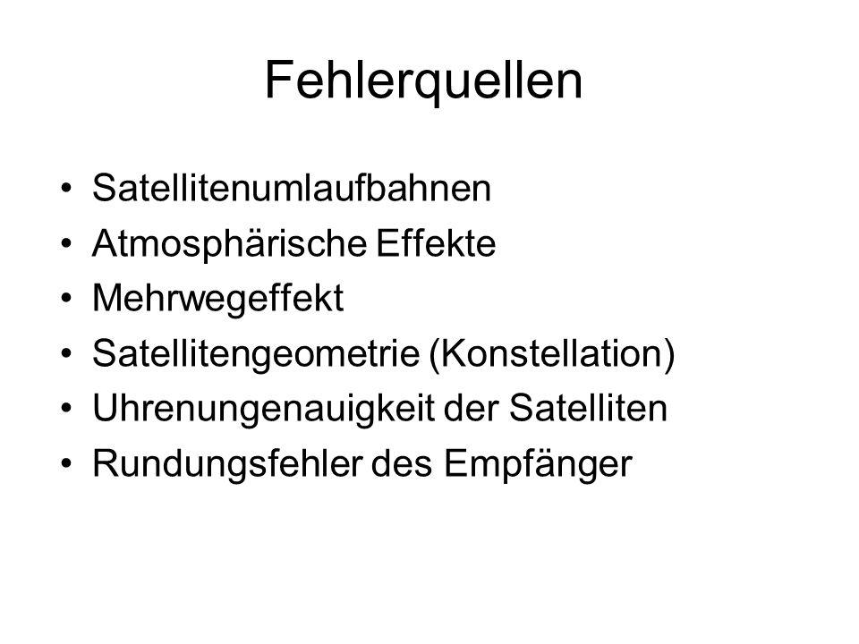 Fehlerquellen Satellitenumlaufbahnen Atmosphärische Effekte Mehrwegeffekt Satellitengeometrie (Konstellation) Uhrenungenauigkeit der Satelliten Rundun