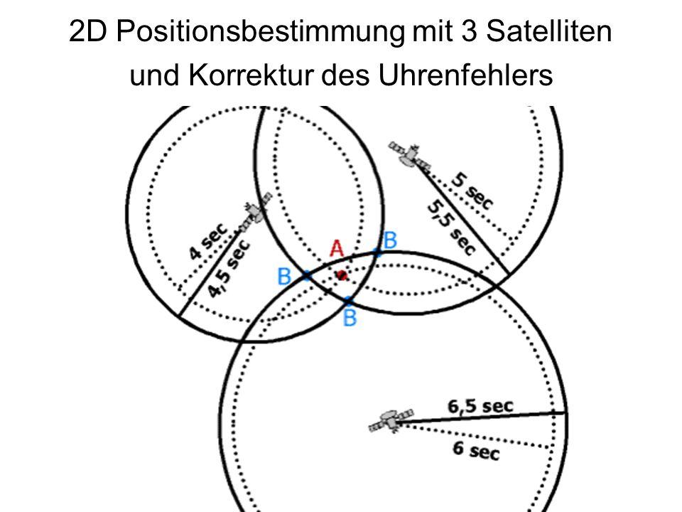 2D Positionsbestimmung mit 3 Satelliten und Korrektur des Uhrenfehlers