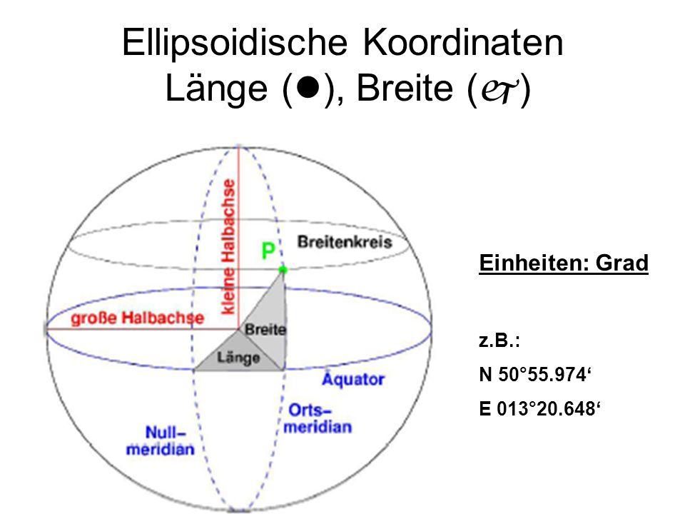 Geodätisches Datum Das Datum beschreibt, wie eine bestimmte Ellipsoide verschoben, rotiert und skaliert wird, um einen bestimmten Punkt (Zentralpunkt wie z.B: Postdam, Pulkowo,…) der Erdoberfläche anzuschließen Ein selber Punkt an der Erdoberfläche wird in 2 unterschiedlichen Datum verschiedene geographische Koordinaten (Länge, Breite) aufweisen Ein vollständiges Datum enthält 9 Parameter: –3 Verschiebungsparameter –3 Drehungsparameter –2 Ellipsoidsparameter (a, f) –1 Skalierungsfaktor