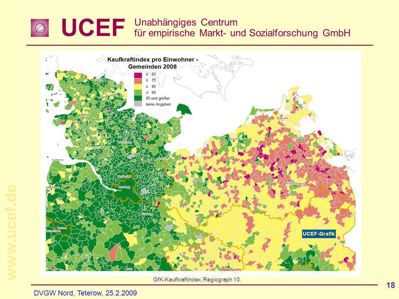 UCEF Unabhängiges Centrum für empirische Markt- und Sozialforschung GmbH www.ucef.de DVGW Nord, Teterow, 25.2.2009 18 GfK-Kaufkraftindex, Regiograph 10.