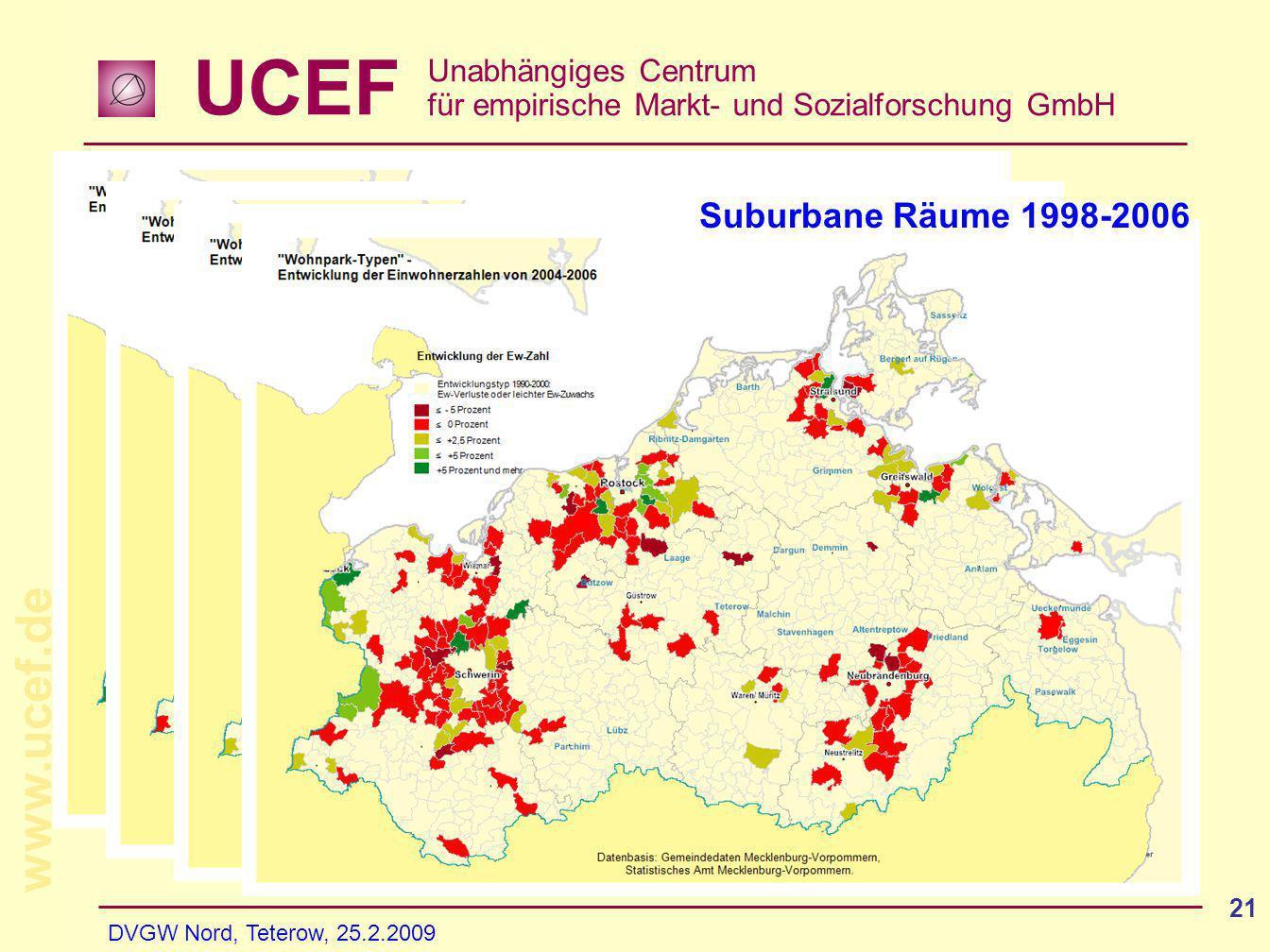 UCEF Unabhängiges Centrum für empirische Markt- und Sozialforschung GmbH www.ucef.de DVGW Nord, Teterow, 25.2.2009 21 Suburbane Räume 1998-2006