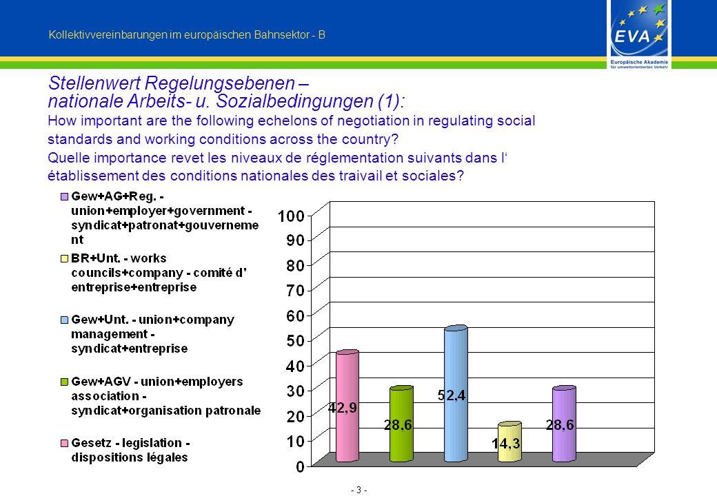 - 24 - Stellenwert – Ziele für Strategie Kollektivverhandlungen (1): How important are the following goals for collective bargaining strategies.