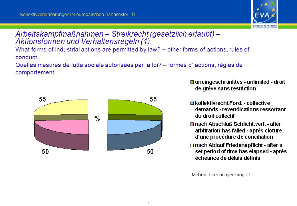 - 25 - Stellenwert Ziele – Einkommen (1): How important are the following income-related goals.
