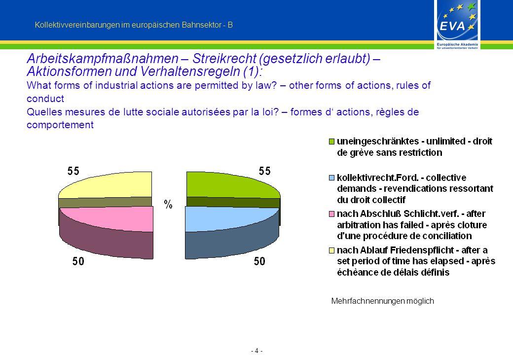 - 5 - Kollektivvereinbarungen im europäischen Bahnsektor - B Streikleistungen (1): What financial backing do the striking parties receive.