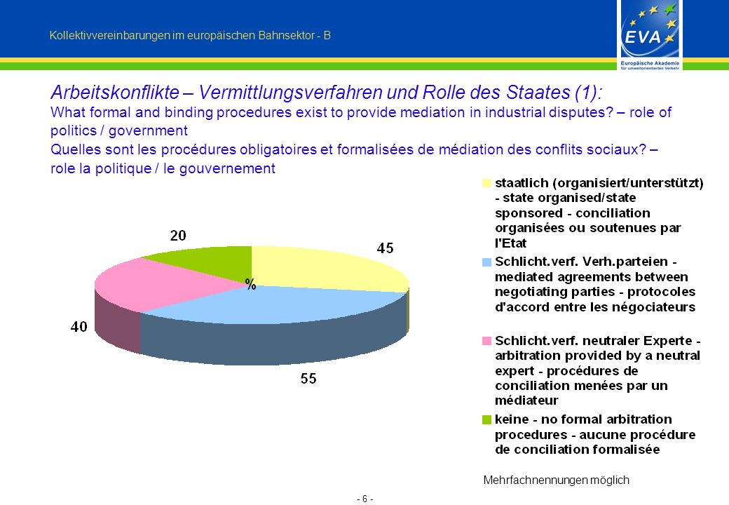 - 27 - Stellenwert Ziele – Arbeitszeit (1): How important are the following goals relating to working hours.
