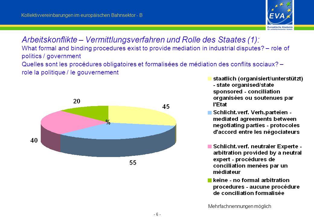 - 7 - Kollektivvereinbarungen im europäischen Bahnsektor - B Stellenwert externer Unterstützungspotentiale (1): How important are the following external sources of potential support in country- wide labour conflicts.