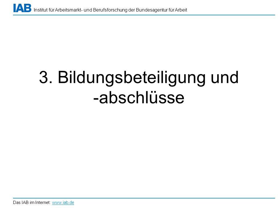 Institut für Arbeitsmarkt- und Berufsforschung der Bundesagentur für Arbeit Das IAB im Internet: www.iab.de 3. Bildungsbeteiligung und -abschlüsse