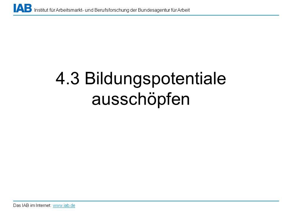 Institut für Arbeitsmarkt- und Berufsforschung der Bundesagentur für Arbeit Das IAB im Internet: www.iab.de 4.3 Bildungspotentiale ausschöpfen