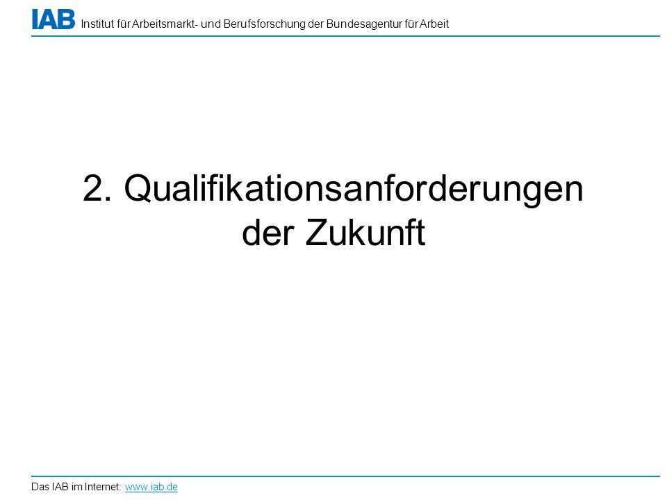 Institut für Arbeitsmarkt- und Berufsforschung der Bundesagentur für Arbeit Das IAB im Internet: www.iab.de 2. Qualifikationsanforderungen der Zukunft