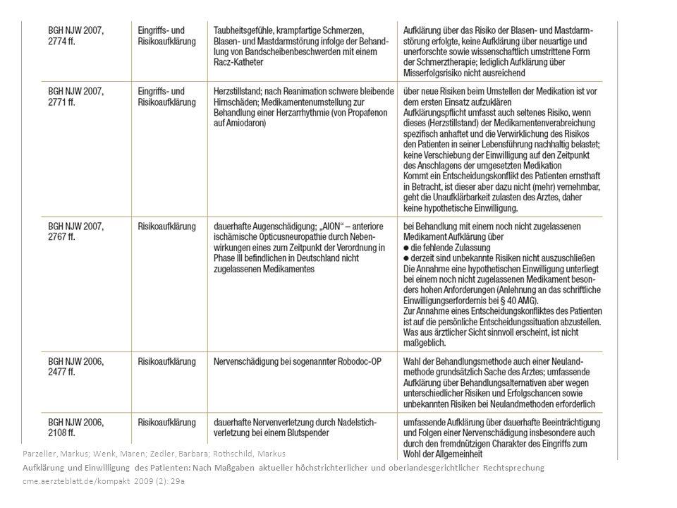 Parzeller, Markus; Wenk, Maren; Zedler, Barbara; Rothschild, Markus Aufklärung und Einwilligung des Patienten: Nach Maßgaben aktueller höchstrichterli