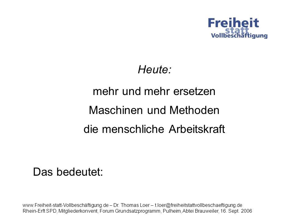 Verzicht auf Innovationen bedeutet: Verzicht auf WohlstandVerzicht auf Freiheit von unnötiger Arbeit www.Freiheit-statt-Vollbeschäftigung.de – Dr.