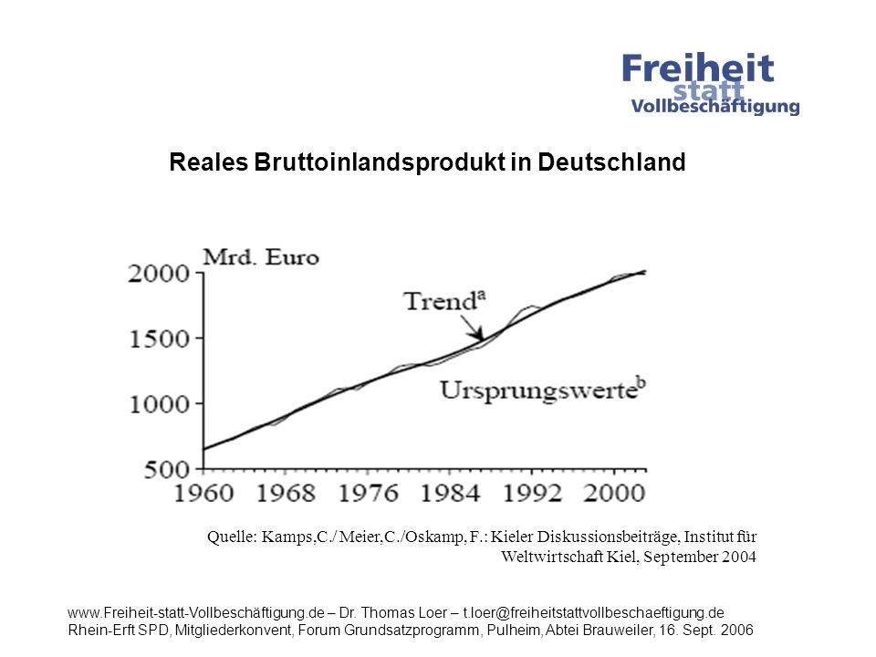 Lohnkosten EU www.Freiheit-statt-Vollbeschäftigung.de – Dr.