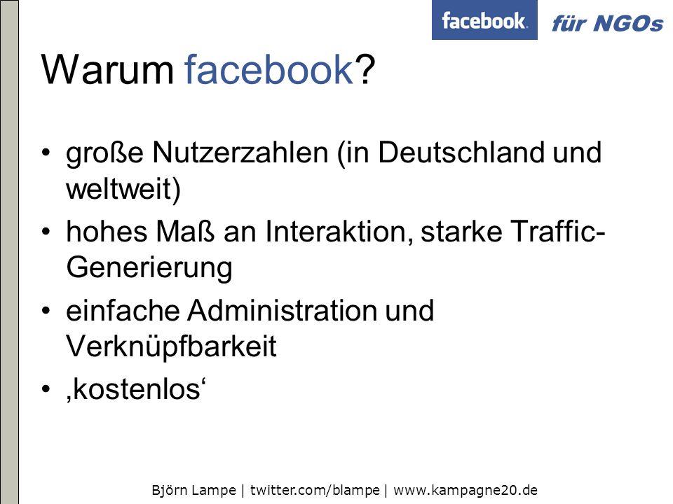 Björn Lampe | twitter.com/blampe | www.kampagne20.de für NGOs Warum facebook? große Nutzerzahlen (in Deutschland und weltweit) hohes Maß an Interaktio