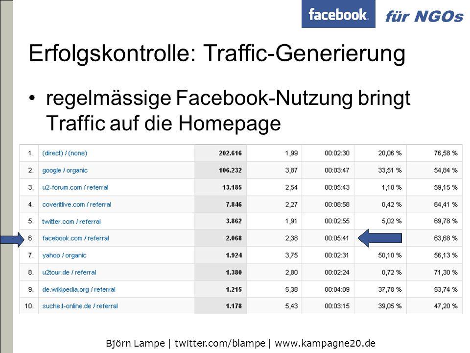 Björn Lampe | twitter.com/blampe | www.kampagne20.de für NGOs Erfolgskontrolle: Traffic-Generierung regelmässige Facebook-Nutzung bringt Traffic auf d