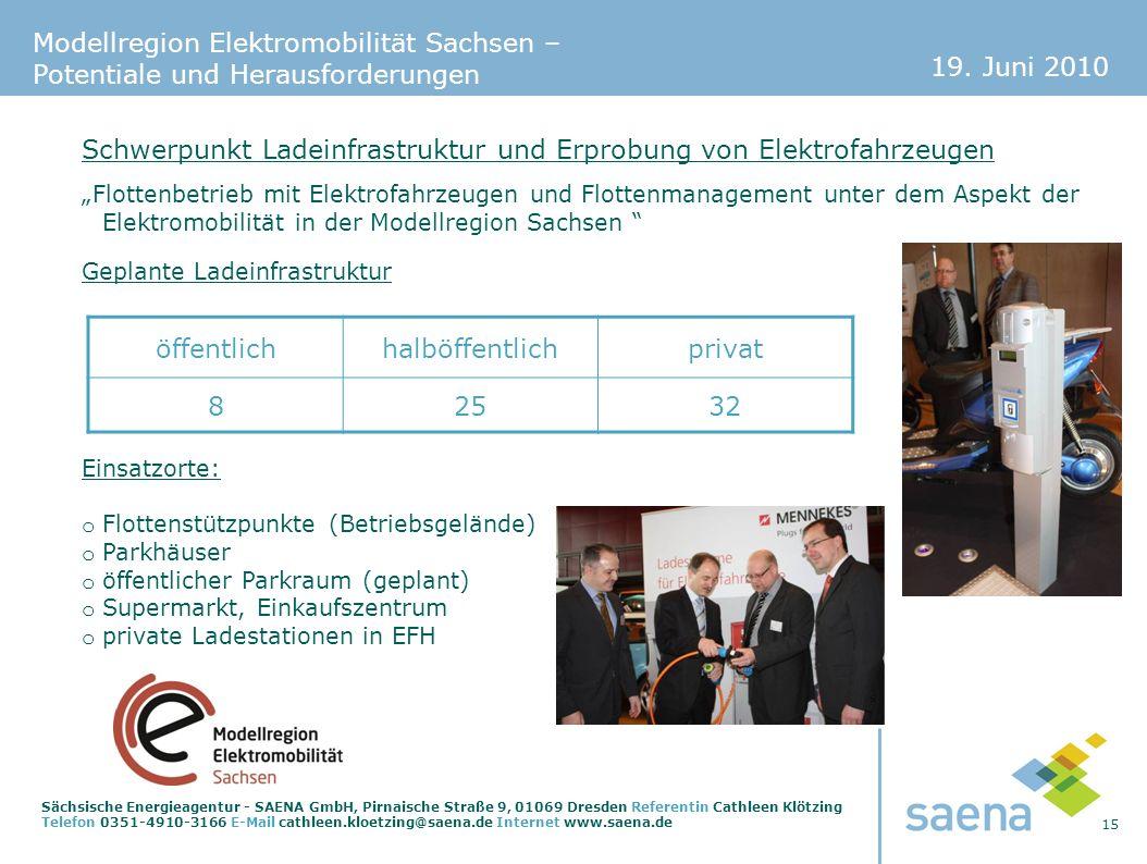 19. Juni 2010 15 Sächsische Energieagentur - SAENA GmbH, Pirnaische Straße 9, 01069 Dresden Referentin Cathleen Klötzing Telefon 0351-4910-3166 E-Mail