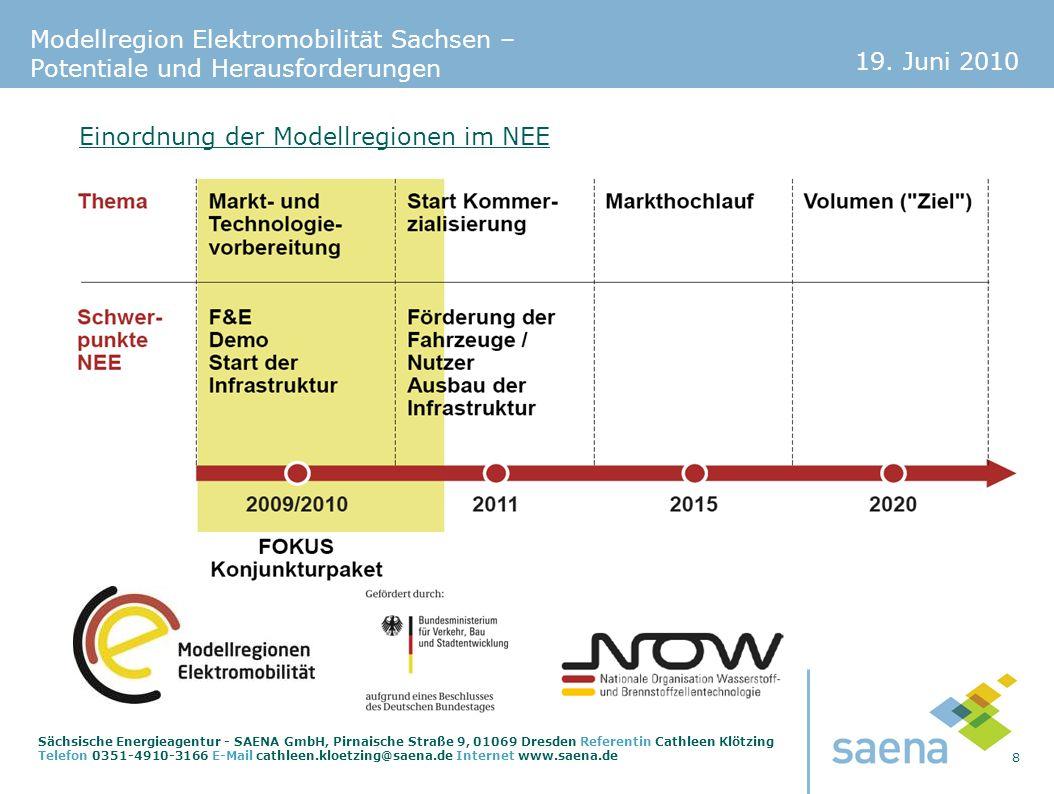 19. Juni 2010 8 Sächsische Energieagentur - SAENA GmbH, Pirnaische Straße 9, 01069 Dresden Referentin Cathleen Klötzing Telefon 0351-4910-3166 E-Mail