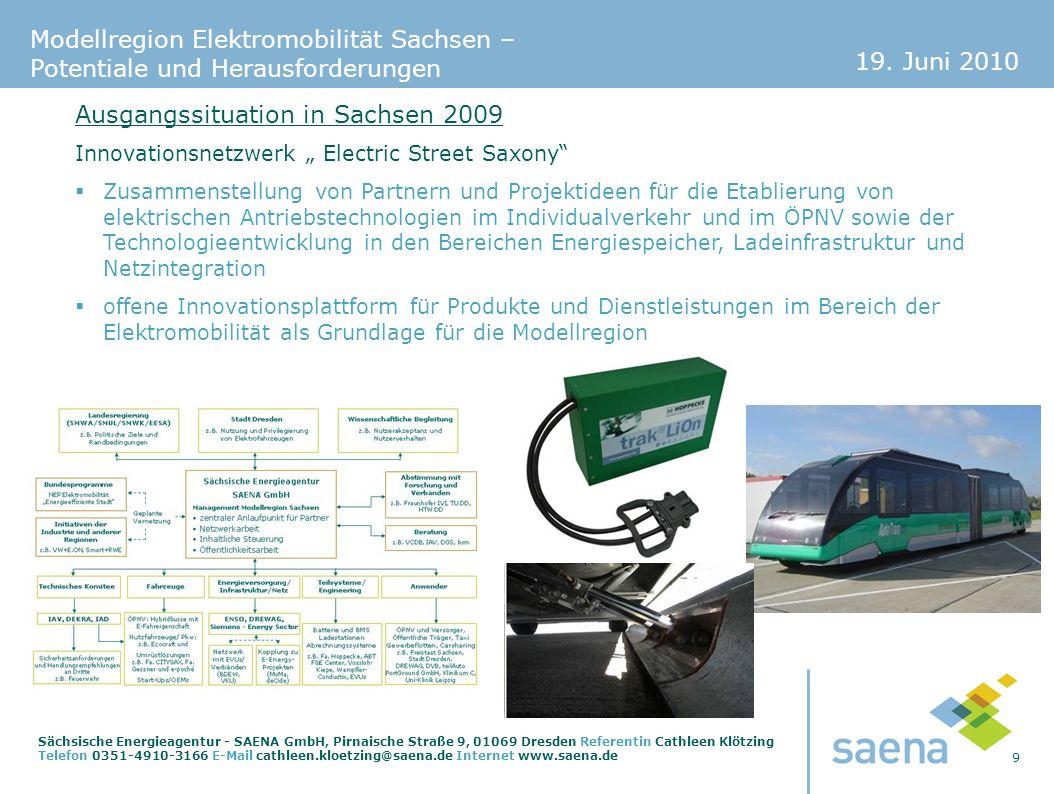 19. Juni 2010 9 Sächsische Energieagentur - SAENA GmbH, Pirnaische Straße 9, 01069 Dresden Referentin Cathleen Klötzing Telefon 0351-4910-3166 E-Mail