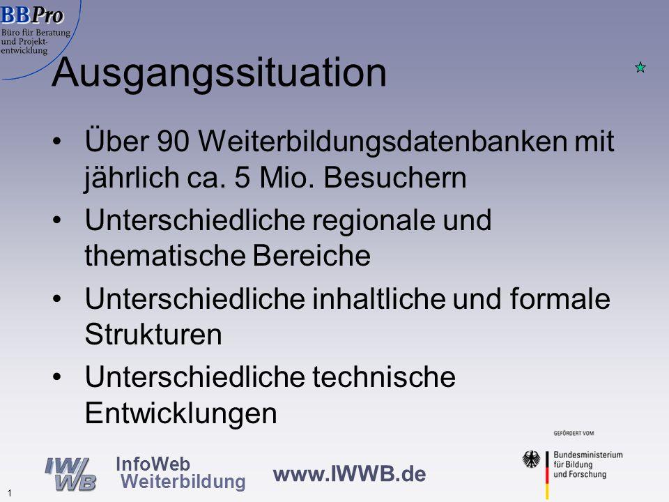 www.IWWB.de 1 InfoWeb Weiterbildung Über 90 Weiterbildungsdatenbanken mit jährlich ca.