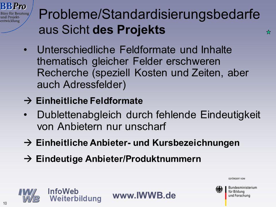 www.IWWB.de 9 InfoWeb Weiterbildung Aus Sicht des Projekts Aus Sicht der Weiterbildungsnachfrager Aus Sicht der Weiterbildungsanbieter Probleme und St
