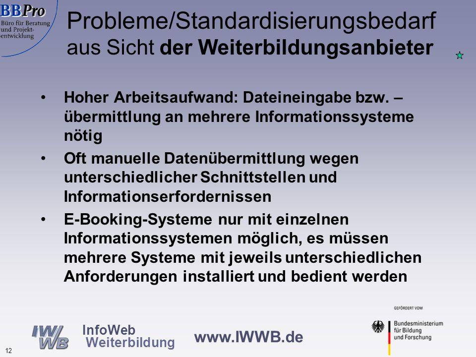 www.IWWB.de 11 InfoWeb Weiterbildung Fehlende und uneinheitliche Informationen: Allgemeine Informationen über die Datenbank Informationen zum Weiterbi