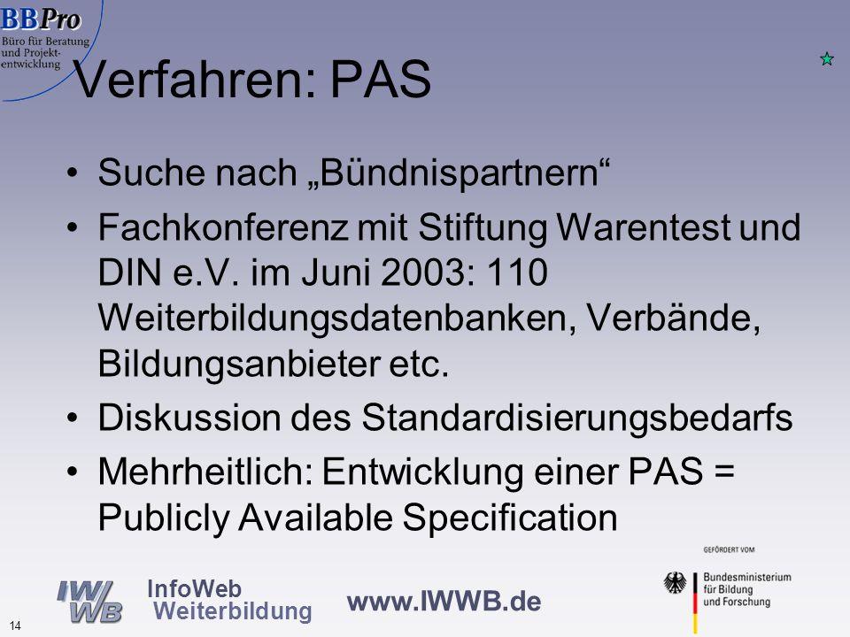 www.IWWB.de 13 InfoWeb Weiterbildung Lösung: Erarbeitung einer PAS Was ist eine PAS? PAS steht für Publicly Available Specification, d. h. öffentlich
