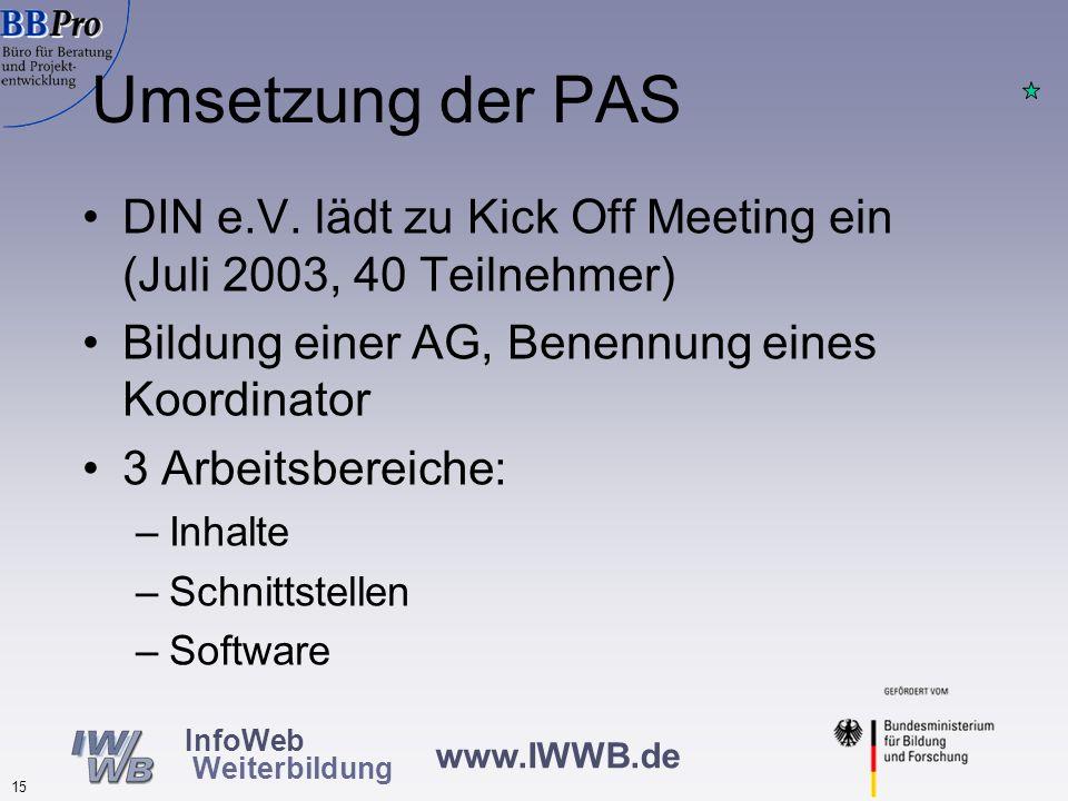 www.IWWB.de 14 InfoWeb Weiterbildung Verfahren: PAS Suche nach Bündnispartnern Fachkonferenz mit Stiftung Warentest und DIN e.V. im Juni 2003: 110 Wei