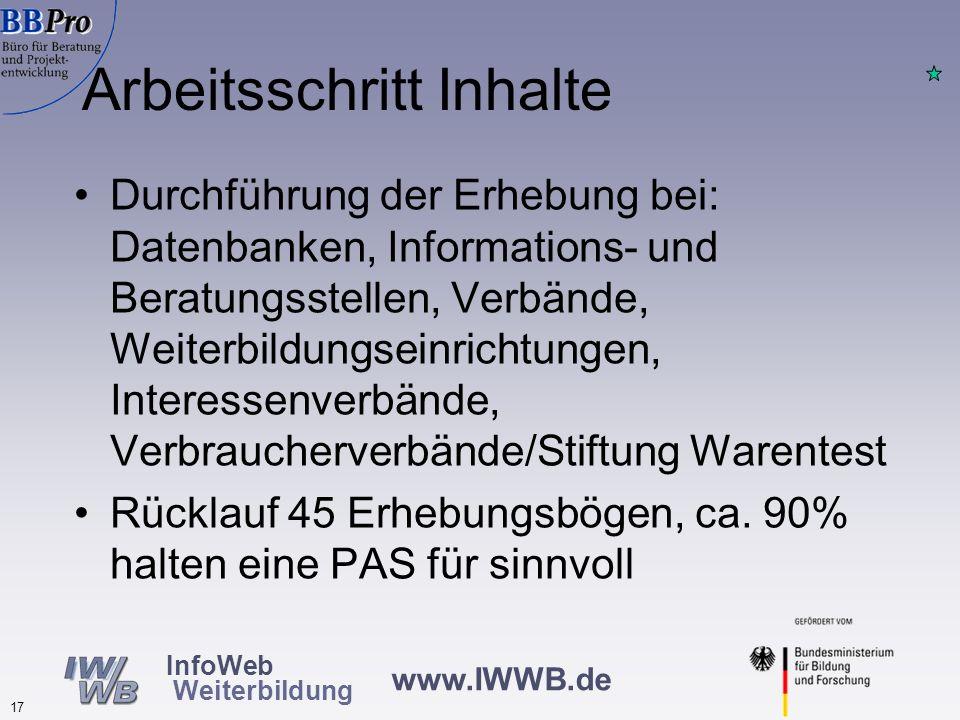 www.IWWB.de 16 InfoWeb Weiterbildung Arbeitsschritt Inhalte Herstellung eines Meinungsbildes: Was muss und was sollte in WB- Datenbanken drin stehen?