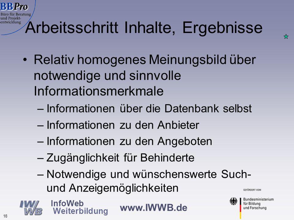 www.IWWB.de 17 InfoWeb Weiterbildung Arbeitsschritt Inhalte Durchführung der Erhebung bei: Datenbanken, Informations- und Beratungsstellen, Verbände,